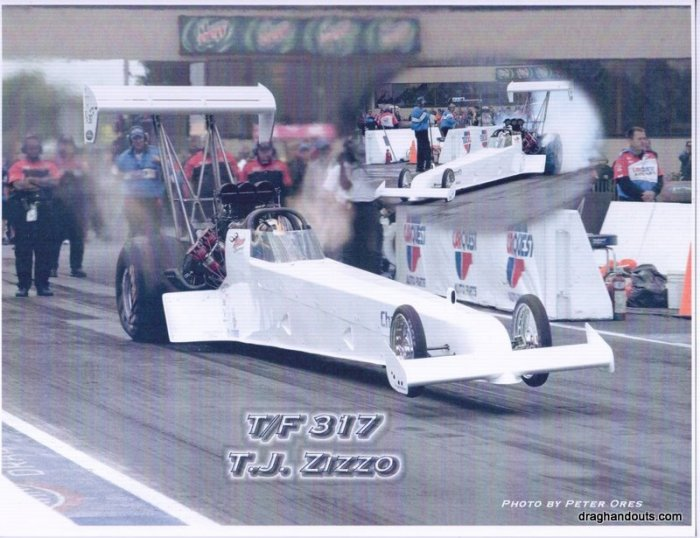 2004 TF Handout TJ Zizzo (version #1)