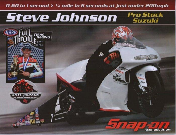 2009 PSB Handout Steve Johnson (version #2)