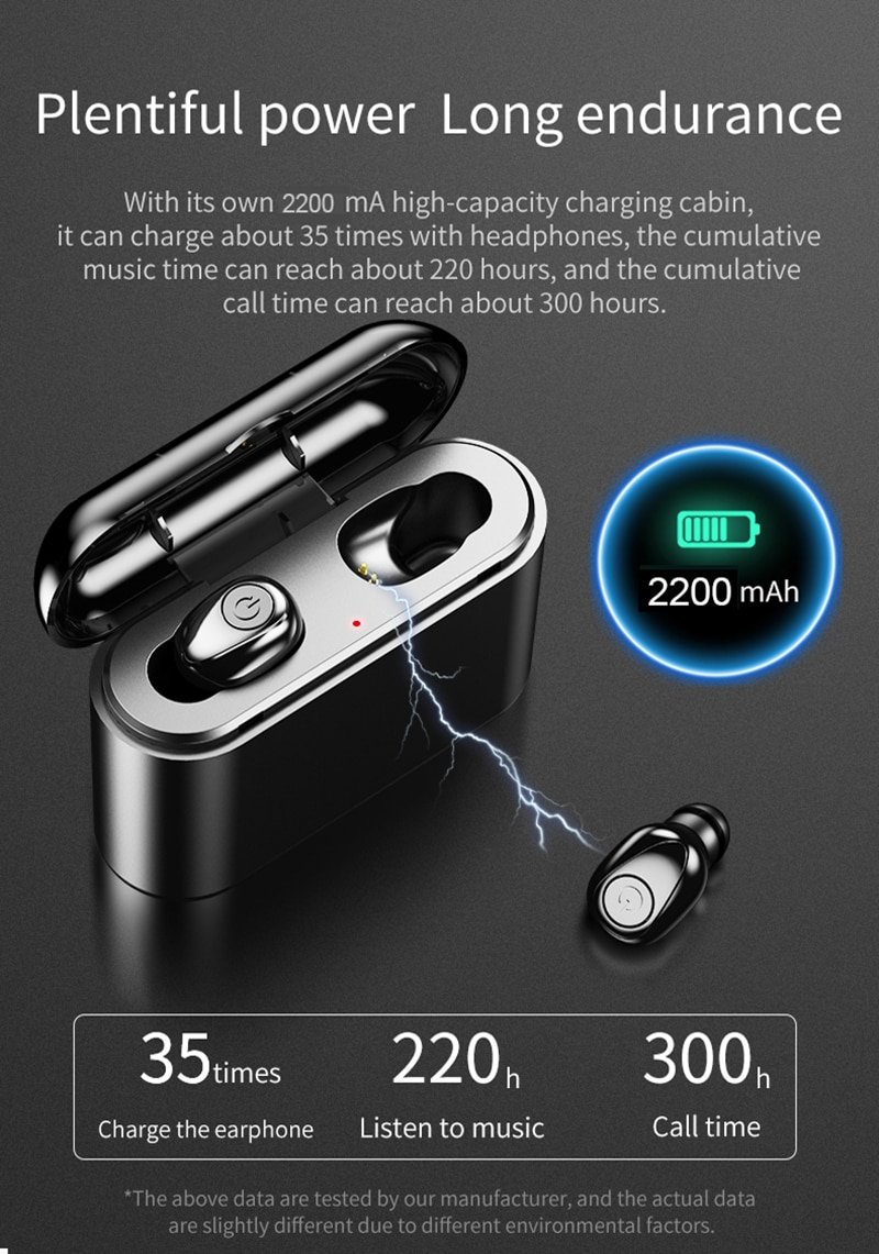 Bluetooth Earbuds Wireless Earphones Headset 2200mAh Phone Power Bank Charger