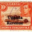 (I.B) KUT Revenue : Uganda Duty 10c