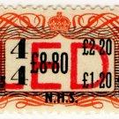 (I.B) Elizabeth II Revenue : National Insurance £8.80