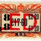 (I.B) Elizabeth II Revenue : National Insurance £17.60