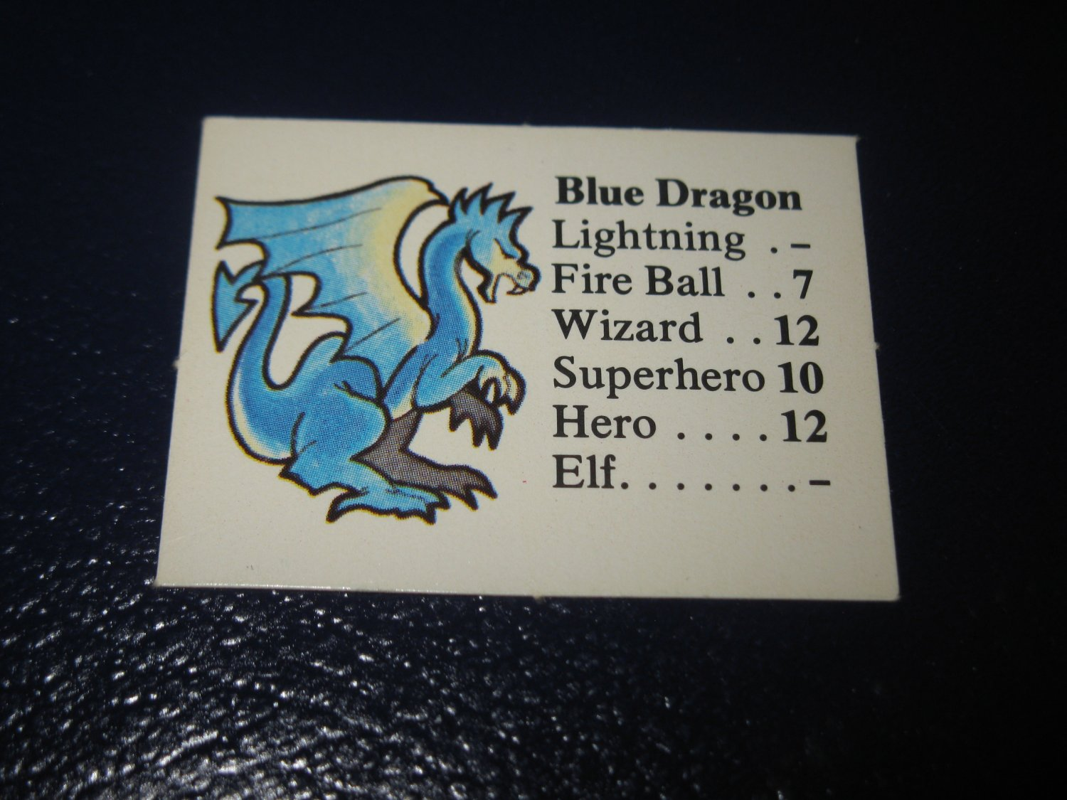 1980 TSR D&D: Dungeon Board Game Piece: Monster 6th Level - Blue Dragon