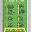 (b-30) 1983 Topps Football #395: Checklist / 133-264 - marked
