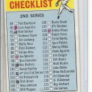 (B-1) 1966 Topps #101b: Checklist 2nd Series - w/ Bill Henry - Creased & Marked
