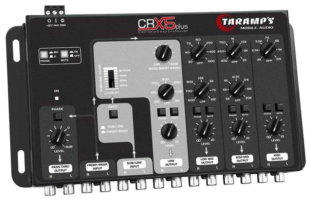 Taramps CRX-5 Plus Crossover