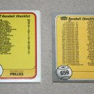 1981 FLEER BASEBALL - Checklist Set