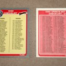 1985 FLEER BASEBALL - Checklist Set + Update Series