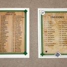 1989 UPPER DECK BASEBALL - Checklist Set