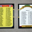 1987 DONRUSS BASEBALL - Checklist Set