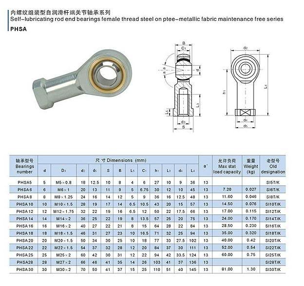 (1) 5mm -18mm Female Metric Right and Left  Threaded Rod End Joint Bearing