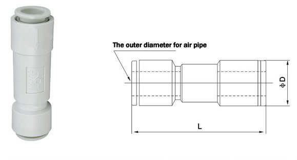 (5) SMC AKH 04-00 4mm Inner Diameter STRAIGHT ONE WAY NONRETURN CHECK VALVE