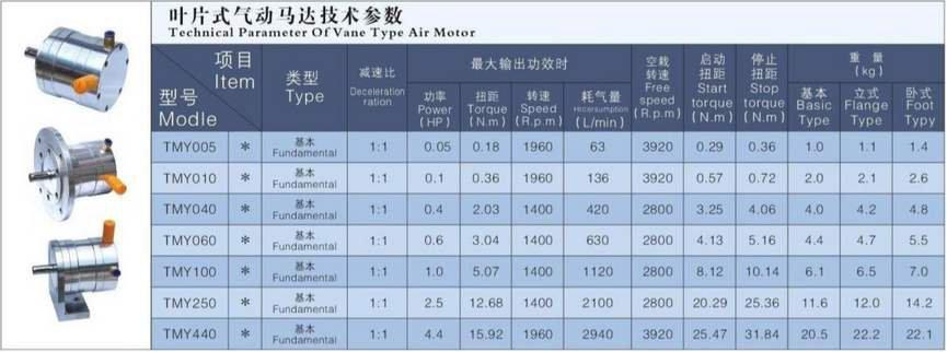 Arrow Engineering Pneumatic Air Driven Mixer Motor 0.6HP 1400RPM 16mm OD shaft