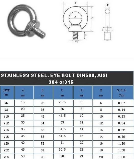(1) Eyes Bolts M16 Metric Threaded Marine Grade Boat Stainless Steel Lifting