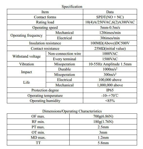 1PCS XZ-9103 NO+NC Miniature Limit Switch SPDT Roller Lever Type Oil/Waterproof