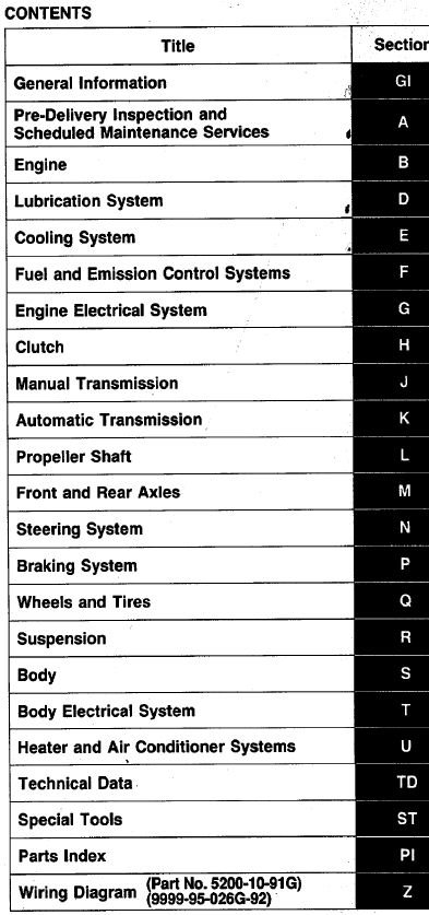 1990-1993 Mazda Miata MX-5 1.6L Service Repair Manual CD-ROM workshop mx5