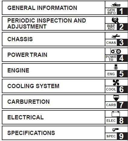 2002 Yamaha VX600 Vmax/Trail Luxury SX600 Trail Performance Service Manual