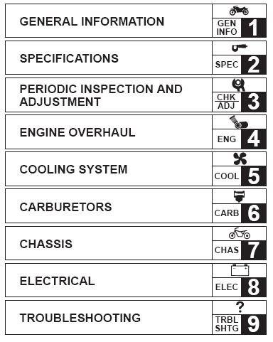 1999-2002 Yamaha R6 Service Repair Manual CD ROM YZF-R6W YZF-R6 YZF-R6L shop
