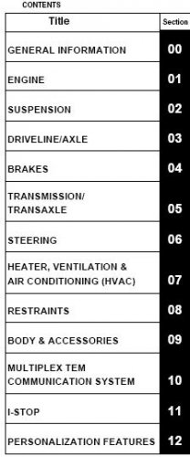 2013 Mazda CX-5 Service Manual CD w/ SkyActiv 2 0L or 2 2L