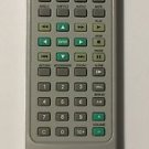 Cyberhome RMC-300Z DVD Remote Control Controller
