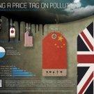 Vinteja charts of - Clean Energy - A3 Paper Print