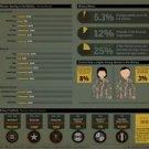 Vinteja charts of - Women of War - A3 Paper Print