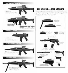Vinteja charts of - XM8 Rifle - A3 Paper Print