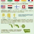Vinteja charts of - Gun stats - A3 Paper Print