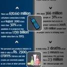 Vinteja charts of - Indian Divide - A3 Paper Print