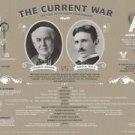 Vinteja charts of - Tesla vs Edison - A3 Paper Print