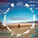 Vinteja charts of - Transportation Stats - A3 Paper Print