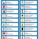 Vinteja charts of - Gallon Comparison - A3 Paper Print