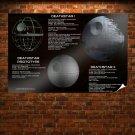Star Wars Death Star  Poster 36x24 inch