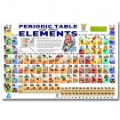 Periodic Table Of The Elements Art Poster Chemistry Education 32x24