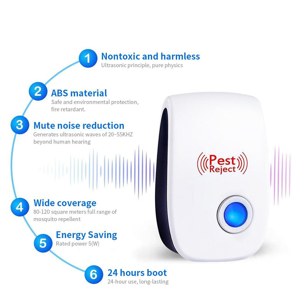 Loskii DC-9006W Ultrasonic Electronic Pest Repeller Mosquito, Rodent Insect Repellent