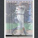 1993 Upper Deck Baseball #210 Checklist 106-209 / Barry Bonds