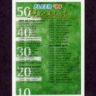 1994 Fleer Football #478 Checklist 318-409