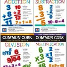 Common Core Addition, Subtraction, Multiplication, and Division (Pack of 4)