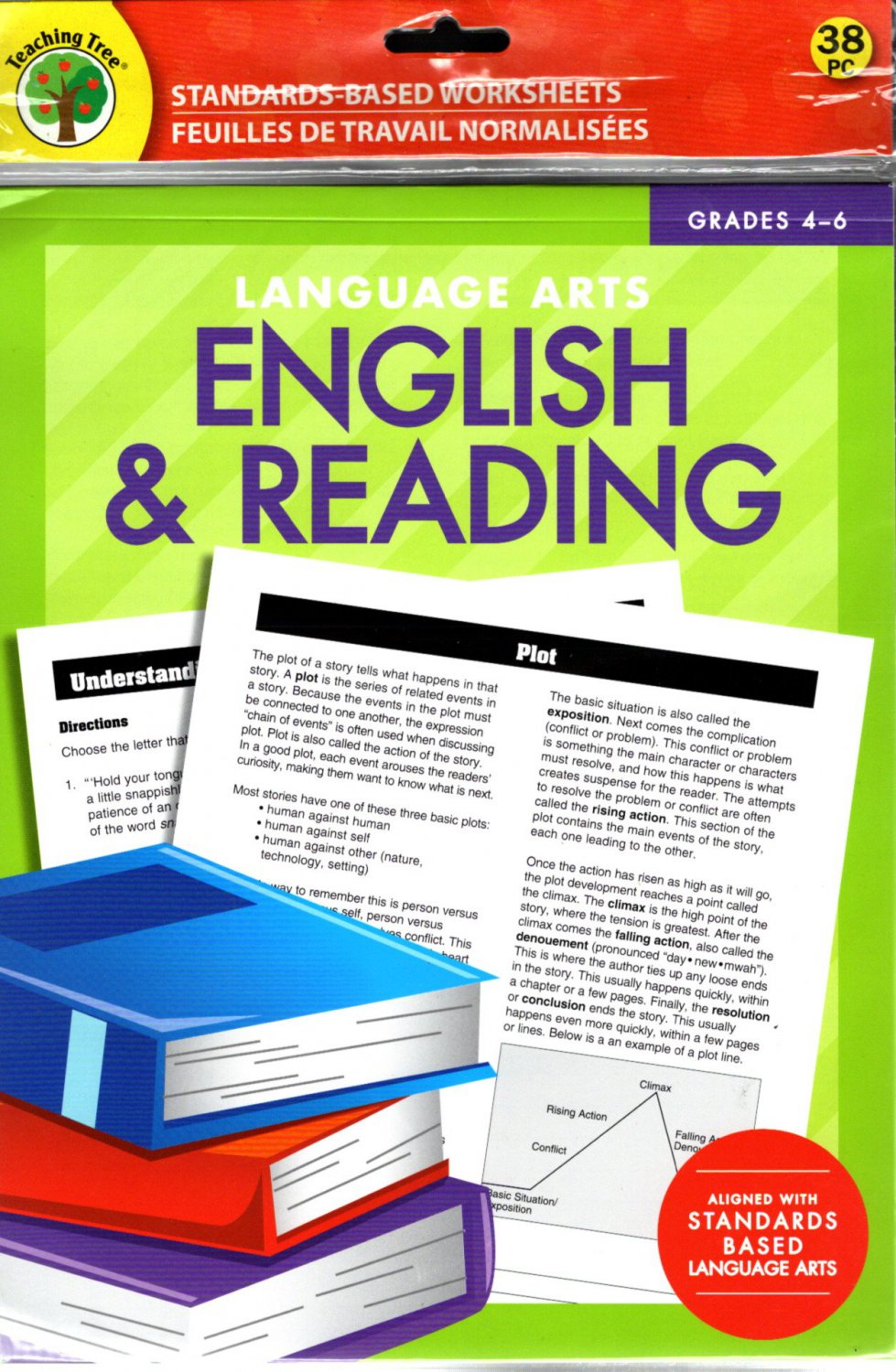 Language Arts - English & Reading - Aligned with Standards Based Social Studies - Grades 4 - 6