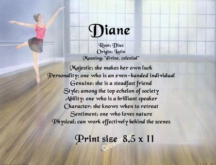 BALLET #4 - PERSONALIZED 1 Name Meaning Print  - no US s/h fee
