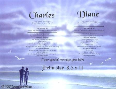 BEACH COUPLE - PERSONALIZED 1 Name Meaning Print  - no US s/h fee