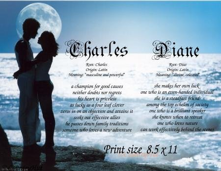 BLUE MOON - Romantic Beach Couple #2  - PERSONALIZED 2 Name Meaning Print  - no US s/h fee