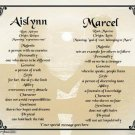 Couple EMBRACE #2 - PERSONALIZED 1 or 2 Name Meaning Print  - no US s/h fee