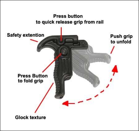 Mako Tactical Folding Grip LWMAK-FGGS