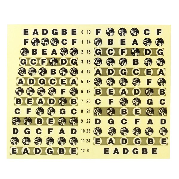 Stationery Stickers Guitar Neck Fretboard Note Map Fret Sticker Lables Decals Learn Fingerboard