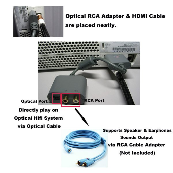 Optical RCA Audio Adapter For XBOX 360 Stereo Sound Support