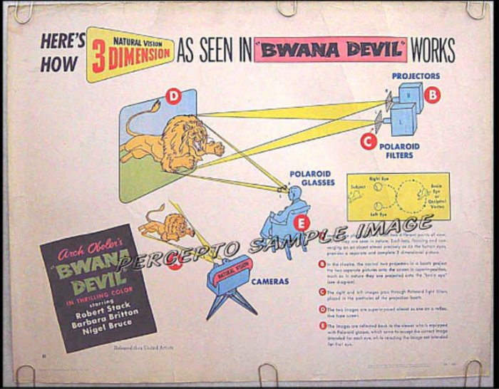 BWANA DEVIL - RARE! Style-B '53 Half-Sheet Movie Poster - HOW 3-D WORKS