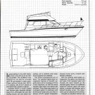 1983 Hatteras 36 Convertible Yacht Review & Specs