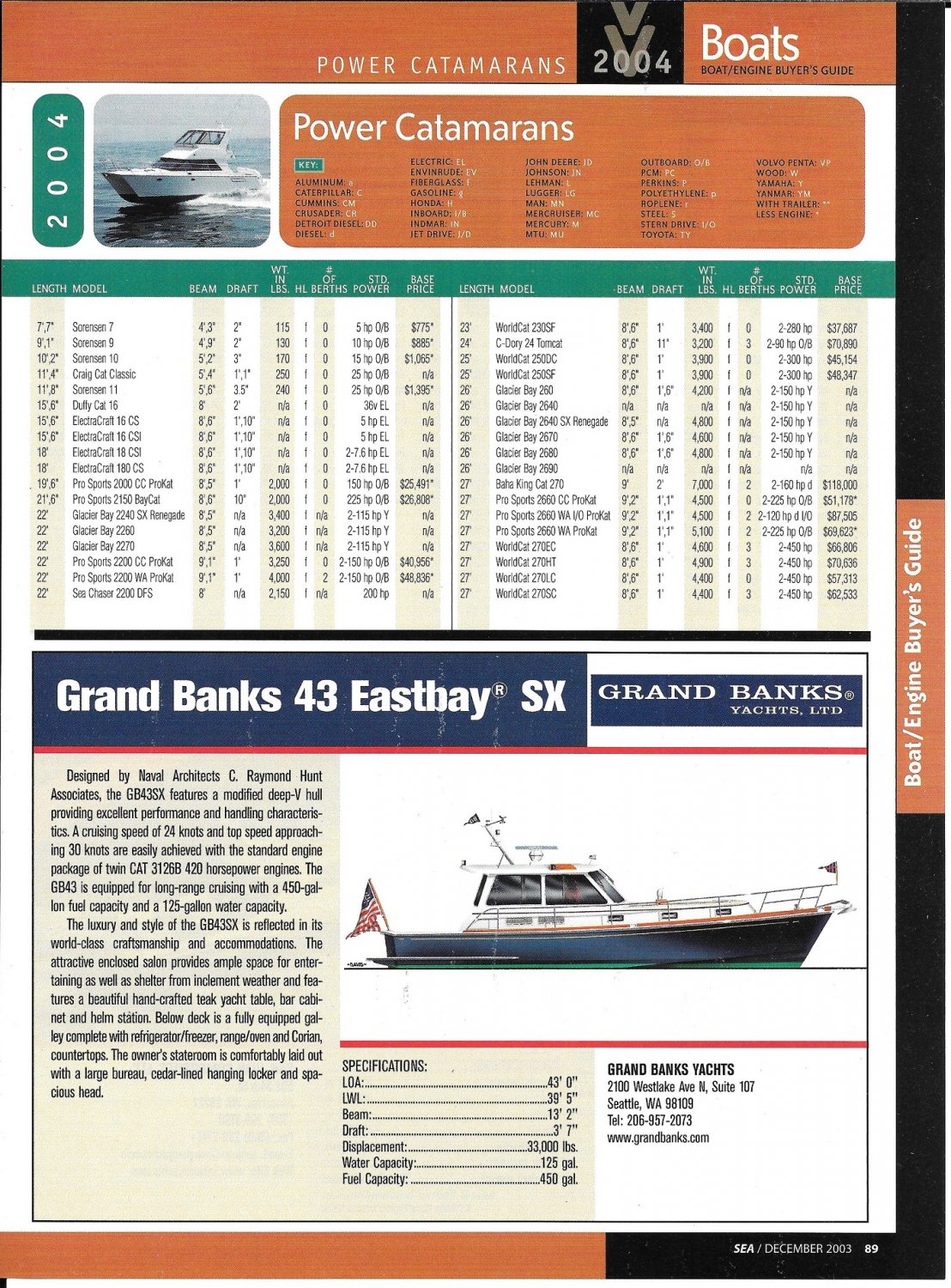 2004 Grand Banks 43 Eastbay SX Yacht Review & Specs- Nice Photo