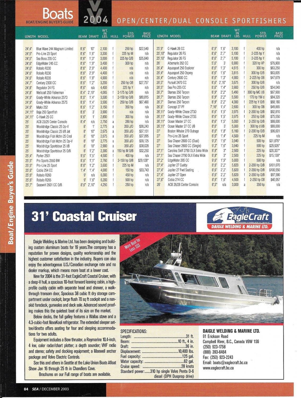 2004 Daigle Welding & Marine LTD 31' Coastal Cruiser Boat Review & Specs-Nice Photo